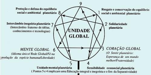 conspiracao_global.jpg